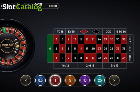 Roulette with track 2 слота