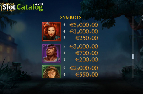 Paytable 1. Blood Moon Wilds (Video Slots from Yggdrasil)