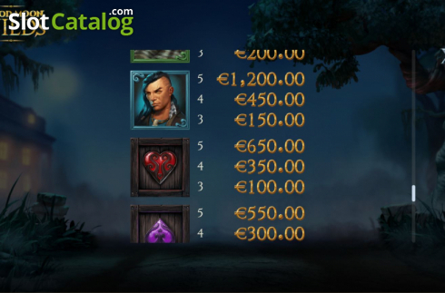Paytable 2. Blood Moon Wilds (Video Slots from Yggdrasil)