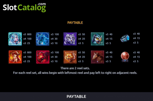 Paytable 1. Ice and Fire (Video Slots from Dream Tech)