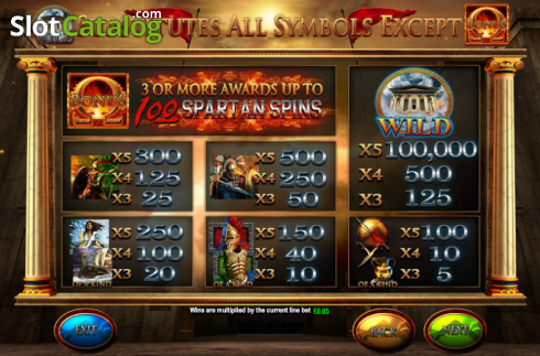 Screen5. Fortunes of Sparta (Video Slot from Blueprint)
