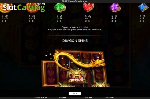 Paytable. 3888 Ways of the Dragon (Video Slot from iSoftBet)