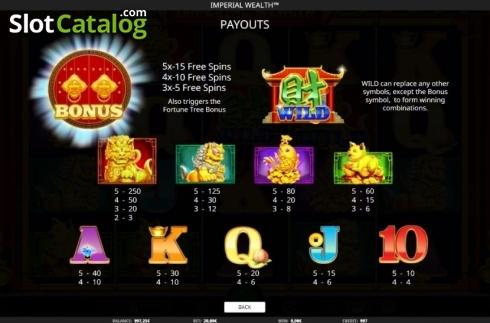 Spiele Imperial Wealth - Video Slots Online