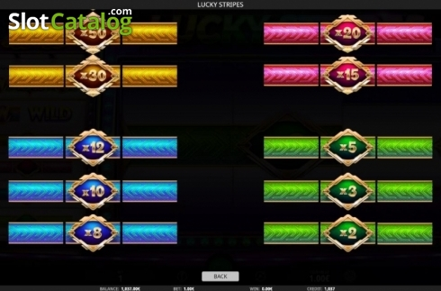 Paytable 2. Lucky Stripes (Video Slot from iSoftBet)