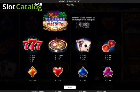 Paytable. Vegas High Roller (Video Slot from iSoftBet)