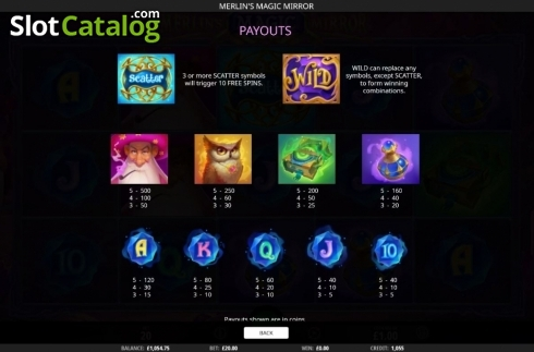 Paytable. Merlin's Magic Mirror (Video Slot from iSoftBet)
