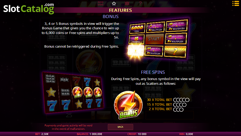 Mega Win Slot - Read our Review of this iSoftbet Casino Game